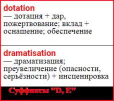 Суффиксы D, E