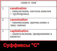 суффиксы C